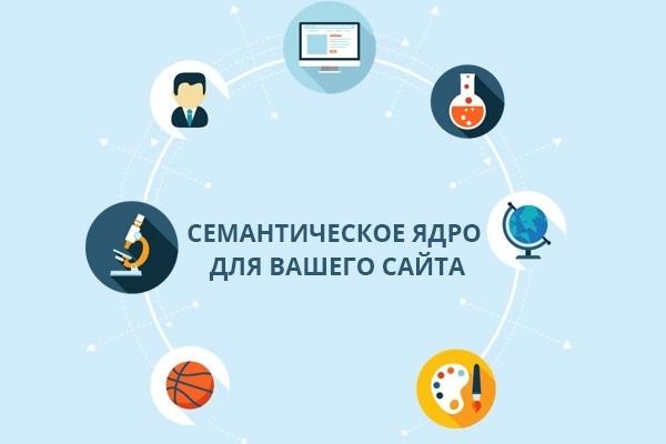Семантика сайта